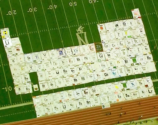 World S Largest Periodic Table